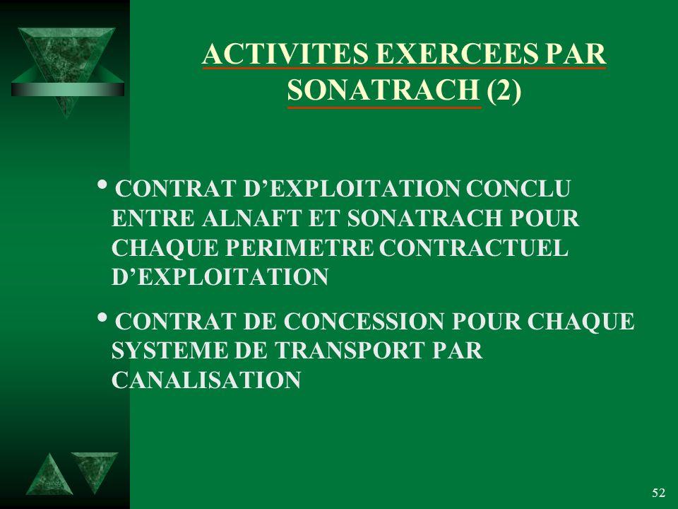 52 ACTIVITES EXERCEES PAR SONATRACH (2) CONTRAT DEXPLOITATION CONCLU ENTRE ALNAFT ET SONATRACH POUR CHAQUE PERIMETRE CONTRACTUEL DEXPLOITATION CONTRAT DE CONCESSION POUR CHAQUE SYSTEME DE TRANSPORT PAR CANALISATION