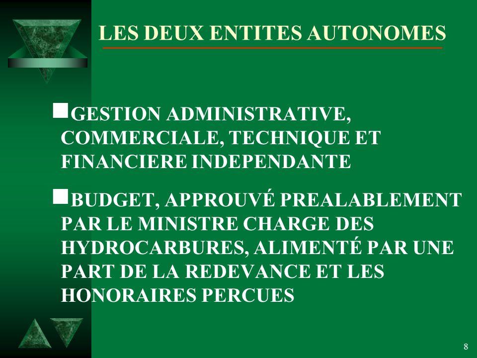 8 LES DEUX ENTITES AUTONOMES GESTION ADMINISTRATIVE, COMMERCIALE, TECHNIQUE ET FINANCIERE INDEPENDANTE BUDGET, APPROUVÉ PREALABLEMENT PAR LE MINISTRE CHARGE DES HYDROCARBURES, ALIMENTÉ PAR UNE PART DE LA REDEVANCE ET LES HONORAIRES PERCUES