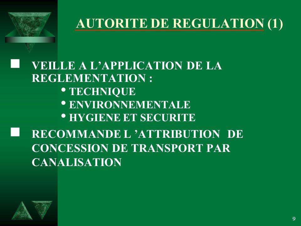 9 AUTORITE DE REGULATION (1) VEILLE A LAPPLICATION DE LA REGLEMENTATION : TECHNIQUE ENVIRONNEMENTALE HYGIENE ET SECURITE RECOMMANDE L ATTRIBUTION DE CONCESSION DE TRANSPORT PAR CANALISATION