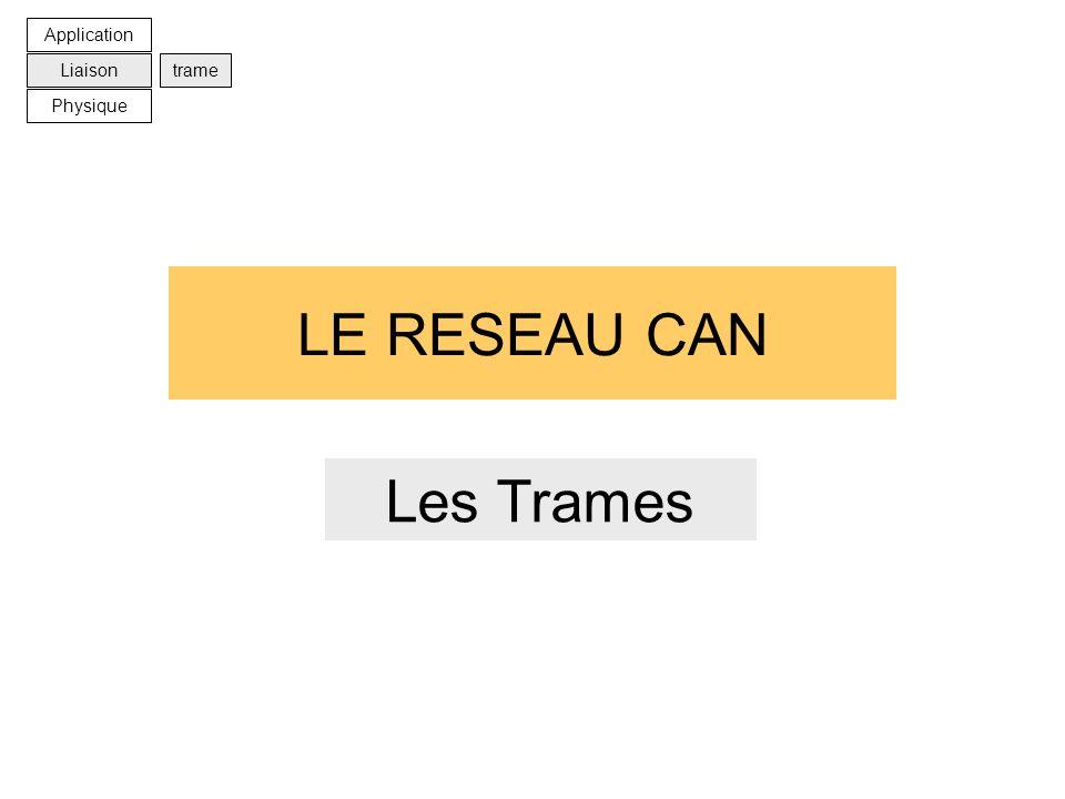 LE RESEAU CAN Les Trames Application Liaison Physique trame