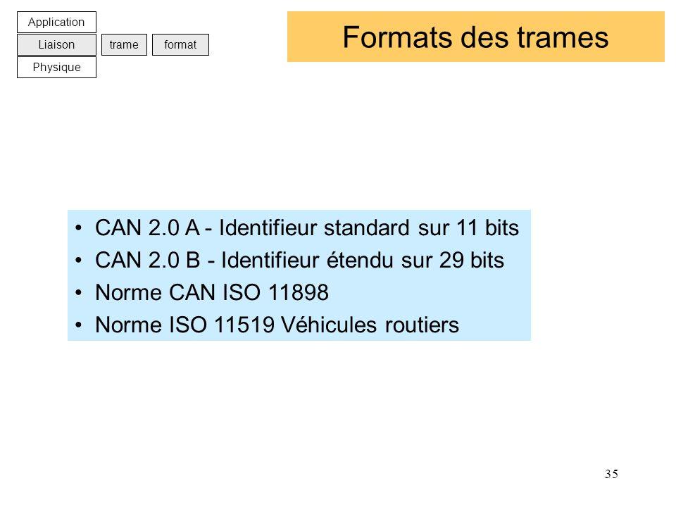 35 Formats des trames CAN 2.0 A - Identifieur standard sur 11 bits CAN 2.0 B - Identifieur étendu sur 29 bits Norme CAN ISO 11898 Norme ISO 11519 Véhi