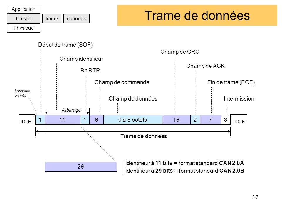 37 Trame de données Application Liaison Physique tramedonnées 11160 à 8 octets16273 IDLE Trame de données Début de trame (SOF) Champ identifieur Champ