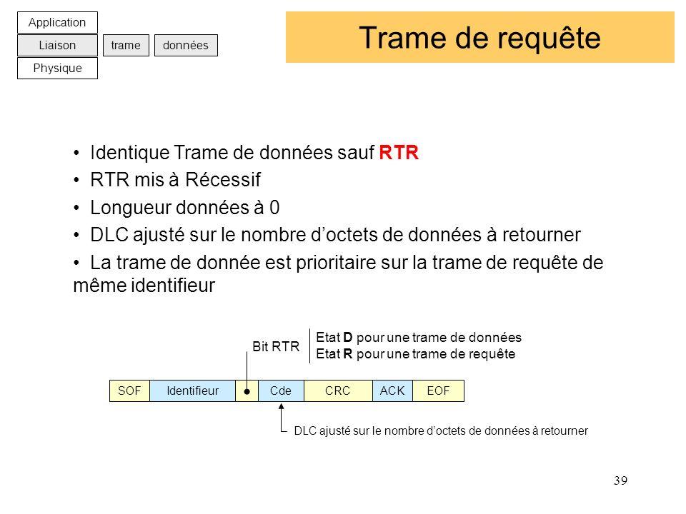 39 Trame de requête Identique Trame de données sauf RTR RTR mis à Récessif Longueur données à 0 DLC ajusté sur le nombre doctets de données à retourne
