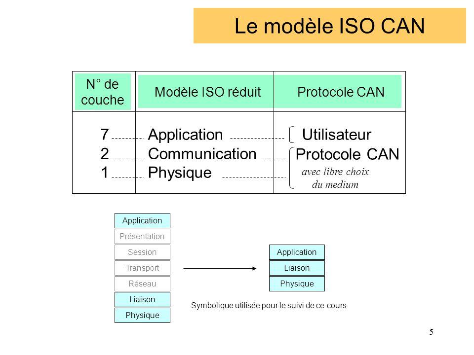 5 Le modèle ISO CAN 721721 Application Communication Physique Utilisateur Protocole CAN avec libre choix du medium N° de couche Modèle ISO réduit Prot