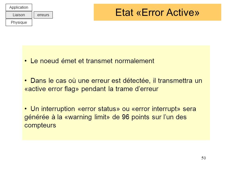 50 Etat «Error Active» Le noeud émet et transmet normalement Dans le cas où une erreur est détectée, il transmettra un «active error flag» pendant la