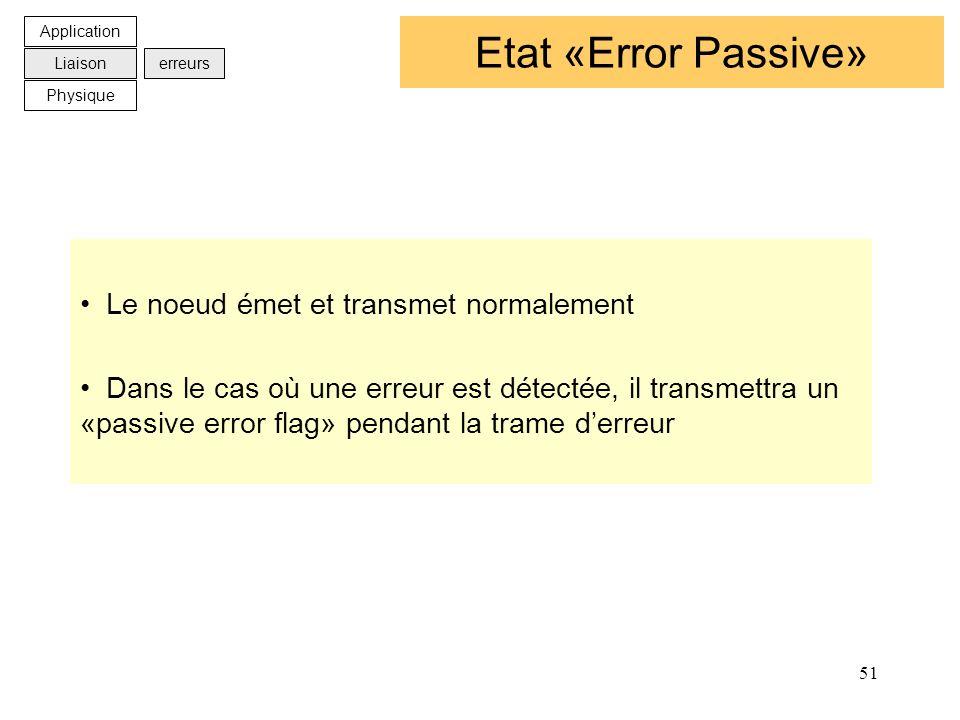 51 Etat «Error Passive» Le noeud émet et transmet normalement Dans le cas où une erreur est détectée, il transmettra un «passive error flag» pendant l