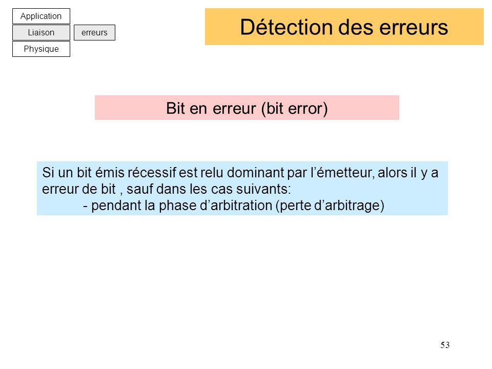 53 Détection des erreurs Bit en erreur (bit error) Si un bit émis récessif est relu dominant par lémetteur, alors il y a erreur de bit, sauf dans les