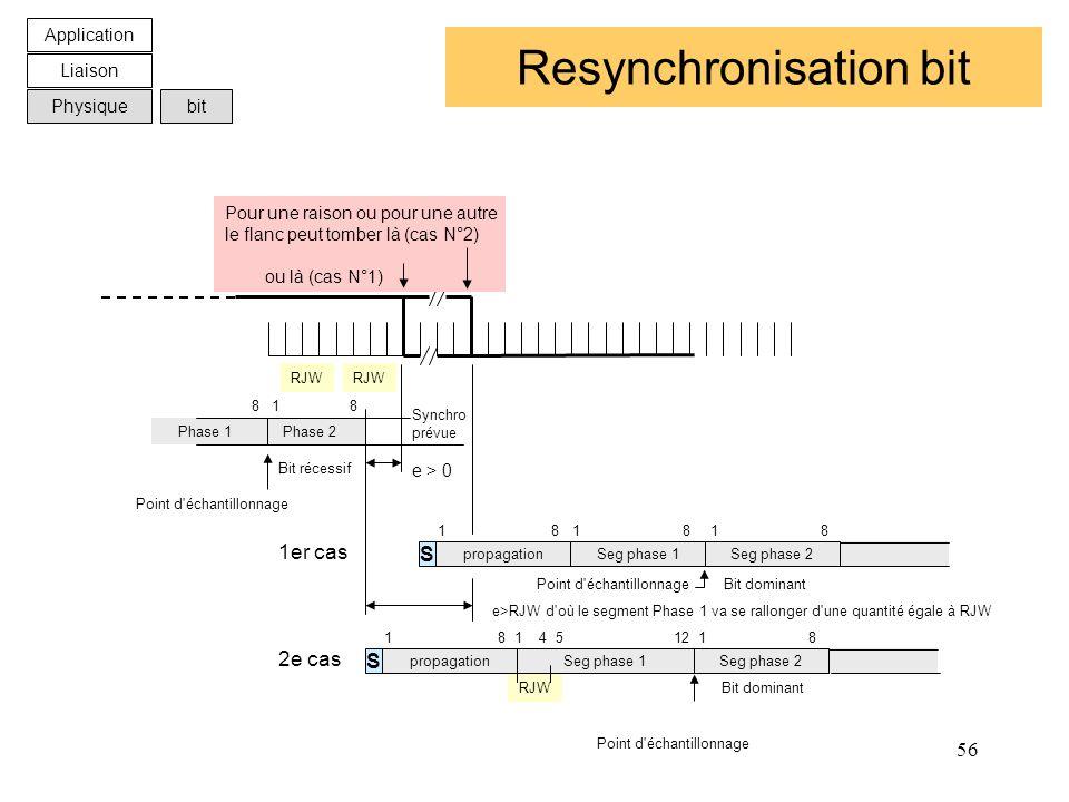 56 Resynchronisation bit Application Liaison Physiquebit RJW Pour une raison ou pour une autre le flanc peut tomber là (cas N°2) ou là (cas N°1) S pro