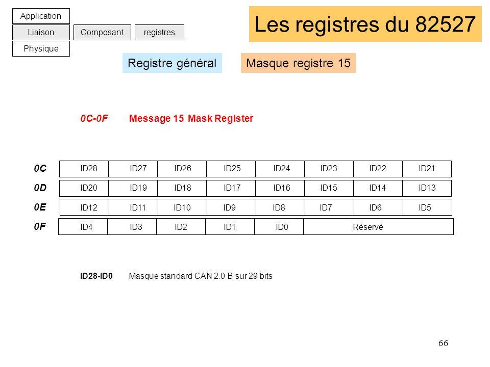 66 Les registres du 82527 0C-0FMessage 15 Mask Register ID28 ID27 ID26 ID25 ID24 ID23 ID22 ID21 ID20 ID19 ID18 ID17 ID16 ID15 ID14 ID13 ID12 ID11 ID10
