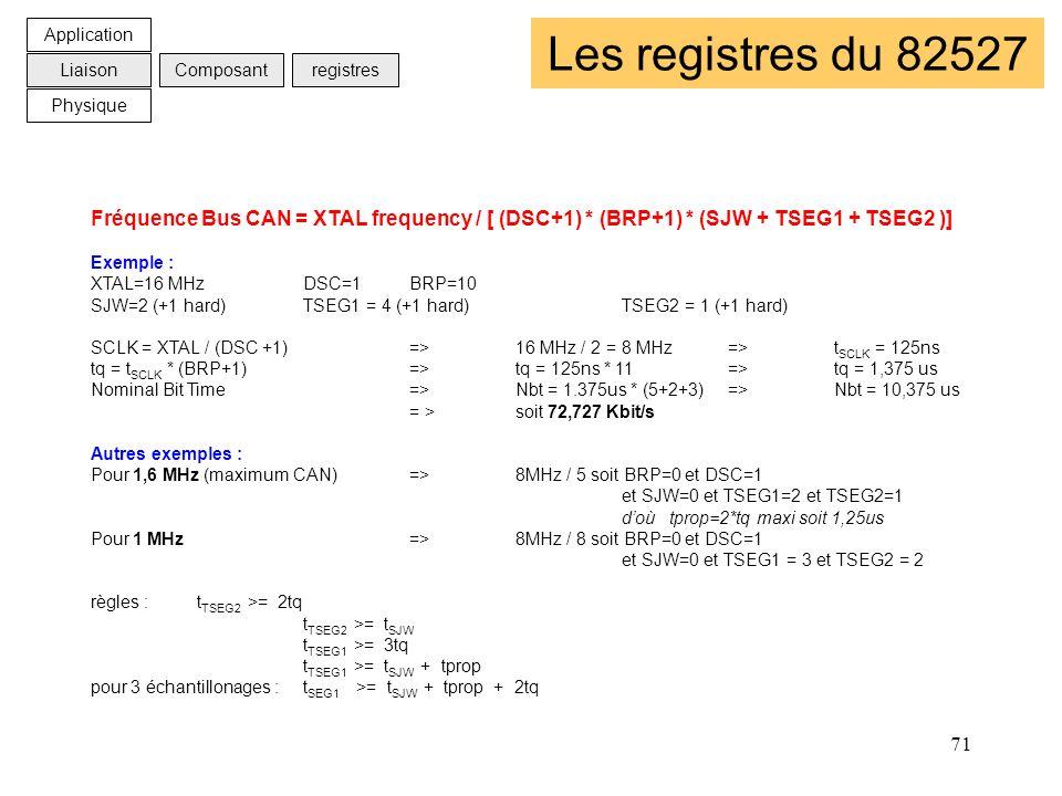 71 Les registres du 82527 Fréquence Bus CAN = XTAL frequency / [ (DSC+1) * (BRP+1) * (SJW + TSEG1 + TSEG2 )] Exemple : XTAL=16 MHzDSC=1BRP=10 SJW=2 (+