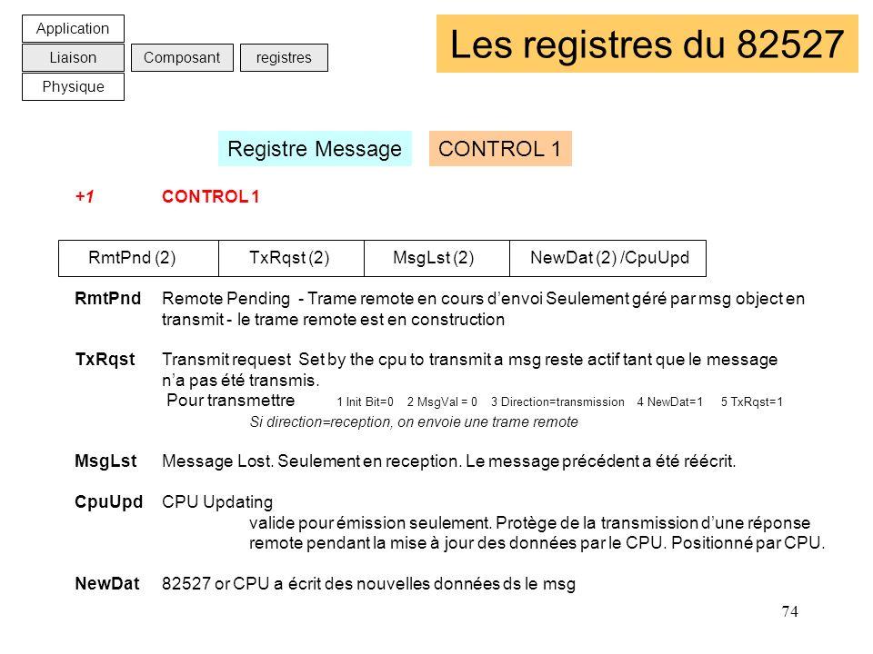 74 Les registres du 82527 +1CONTROL 1 RmtPnd (2)TxRqst (2) MsgLst (2) NewDat (2) /CpuUpd RmtPndRemote Pending - Trame remote en cours denvoi Seulement