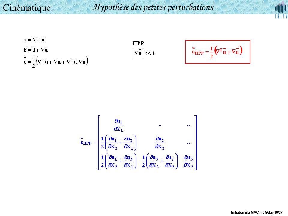 Initiation à la MMC, F. Golay 10/27 Cinématique: Hypothèse des petites perturbations uu 2 1 T HPP
