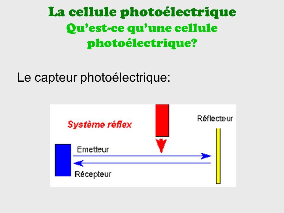 La cellule photoélectrique Quest-ce quune cellule photoélectrique? Le capteur photoélectrique: