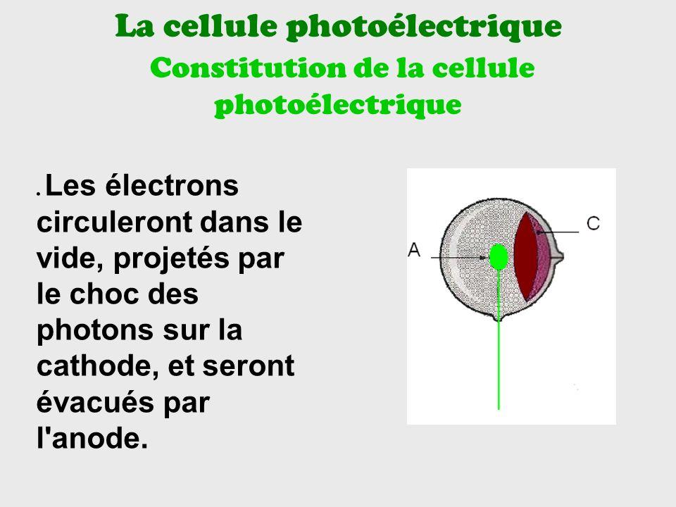 La cellule photoélectrique Constitution de la cellule photoélectrique.