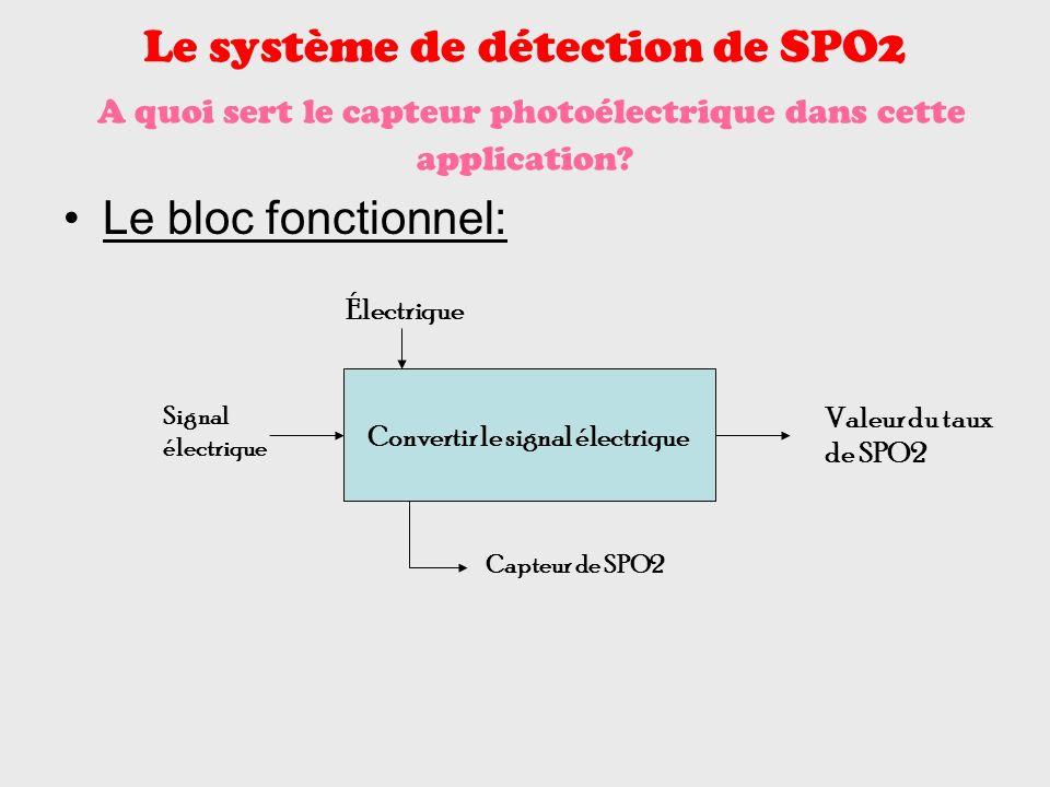 Le système de détection de SPO2 A quoi sert le capteur photoélectrique dans cette application.