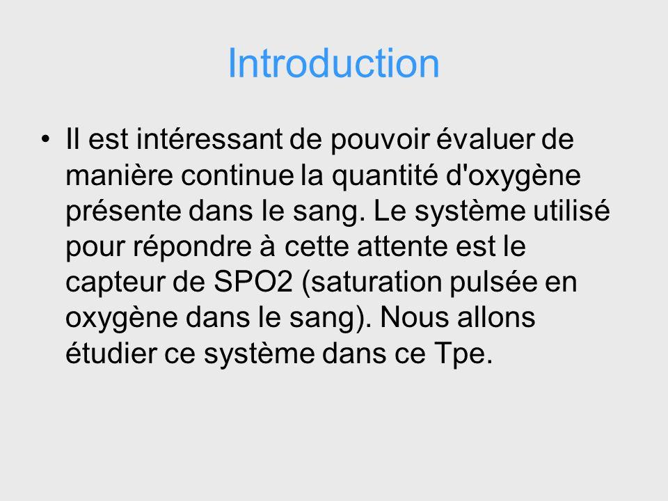 Introduction Il est intéressant de pouvoir évaluer de manière continue la quantité d oxygène présente dans le sang.