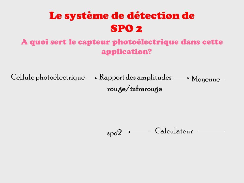 Le système de détection de SPO 2 A quoi sert le capteur photoélectrique dans cette application.