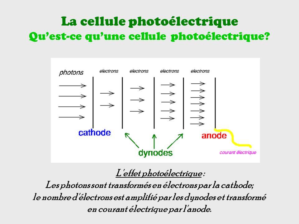 La cellule photoélectrique Quest-ce quune cellule photoélectrique.