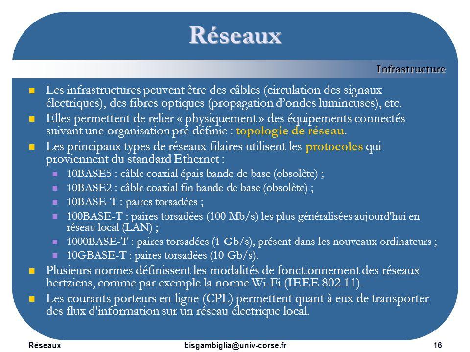 Réseaux17bisgambiglia@univ-corse.fr Réseaux Le réseau Internet met en contact les utilisateurs par le biais de leur matériel informatique respectif.