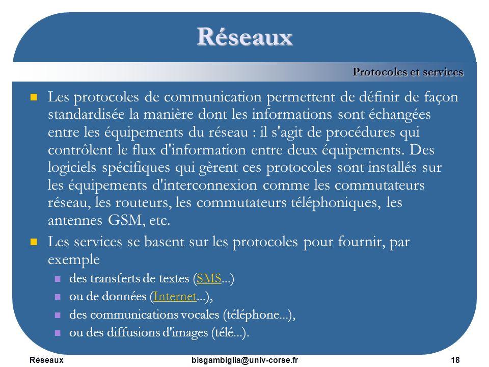 Réseaux19bisgambiglia@univ-corse.fr Réseaux Hôte-réseau : liaison physique et de données.