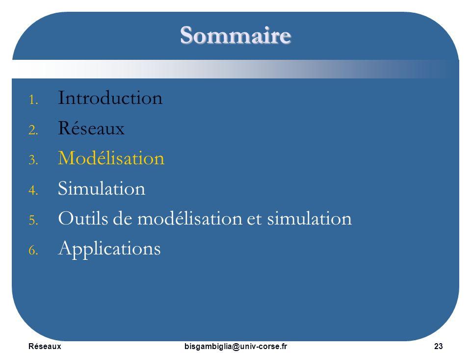 Réseaux24bisgambiglia@univ-corse.fr Modélisation Quest ce que la modélisation .