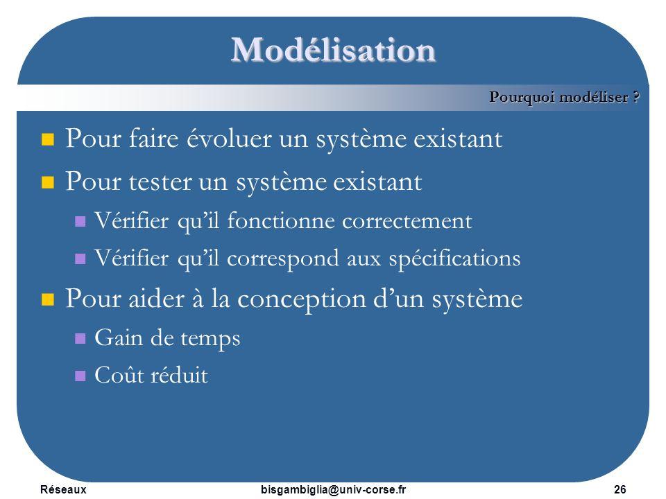 Réseaux27bisgambiglia@univ-corse.fr Modélisation Pour Superviser Analyser Faire évoluer Déployer … Modélisation de réseaux