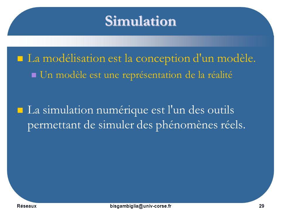 Réseaux30bisgambiglia@univ-corse.fr Simulation Modélisation Simulation Validation Equations Résultats Interconnection de modèles Système ModèleSimulateur Processus de M&S