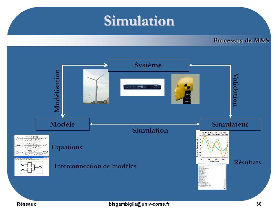 Réseaux31bisgambiglia@univ-corse.fr Simulation Le système dinformation daujourdhui est en évolution permanente : Toujours plus dapplications dans des délais toujours plus court, déploiement de la voix sur IP, création de DataCenter.