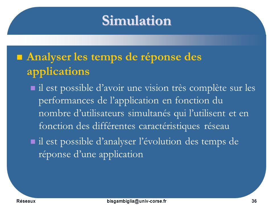 Réseaux37bisgambiglia@univ-corse.fr M&S de réseaux Pour Superviser Analyser Faire évoluer Déployer …