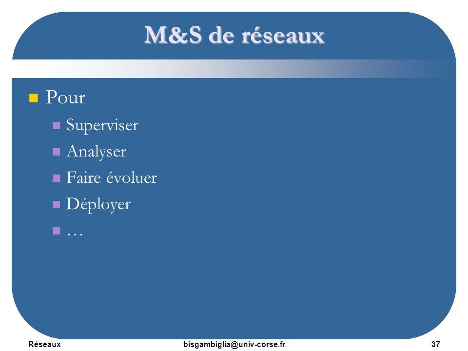 Réseaux38bisgambiglia@univ-corse.fr Sommaire 1.Introduction 2.