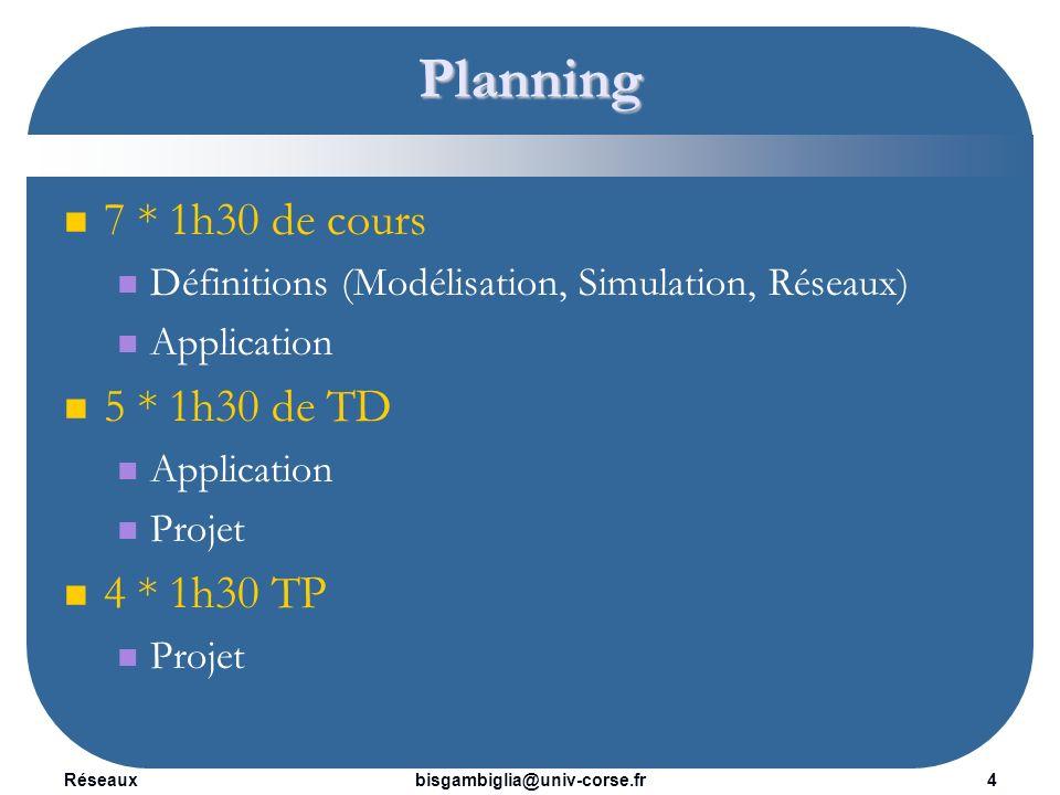 Réseaux5bisgambiglia@univ-corse.fr Sommaire 1.Introduction 2.