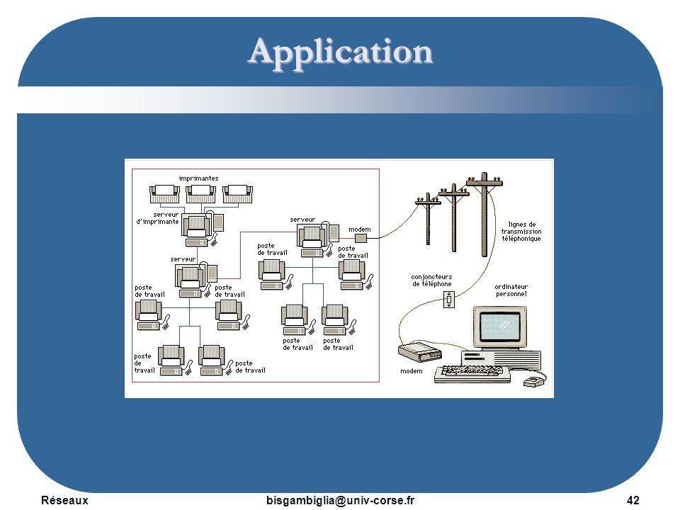 Réseaux43bisgambiglia@univ-corse.fr Application 100Mb Salle I.23 Switch Cisco 3550 Fibre Optique 1Gb Catalyste Cisco 6550 (QoS) Fibre Optique 1Gb Internet Serveurs 1Gb