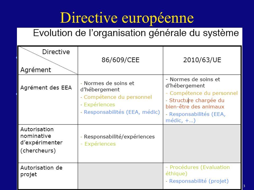 3 SFR Icat 4208, 21 Mars 2014 Directive européenne Directive 86/609/CEE du 19 octobre 1986 -> Commerce (marché commun) Directive 2010/63/UE du 22 septembre 2010 -> Protection animale