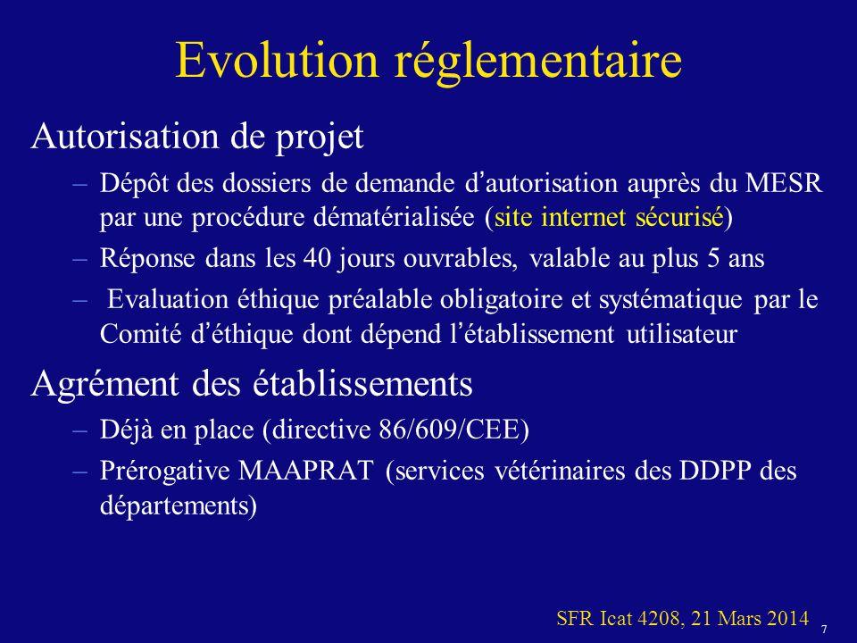 18 SFR Icat 4208, 21 Mars 2014 Responsabilités et documents pratiques Responsable dEU Nouveau formulaire Cerfa