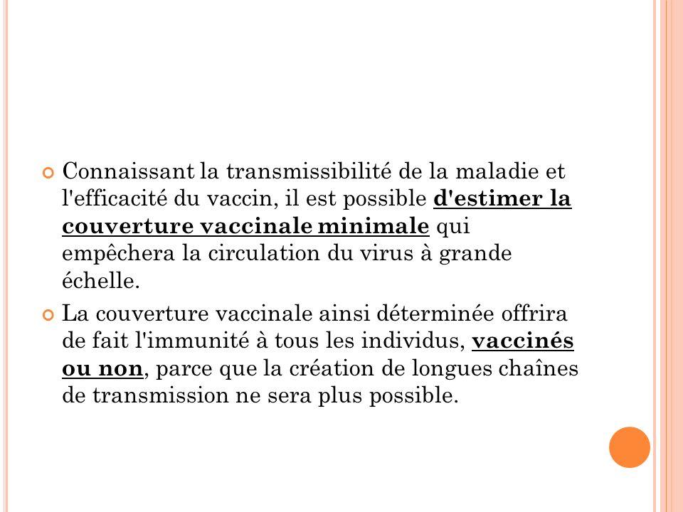 Connaissant la transmissibilité de la maladie et l'efficacité du vaccin, il est possible d'estimer la couverture vaccinale minimale qui empêchera la c