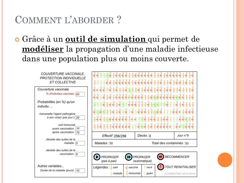 C OMMENT L ABORDER ? Grâce à un outil de simulation qui permet de modéliser la propagation dune maladie infectieuse dans une population plus ou moins