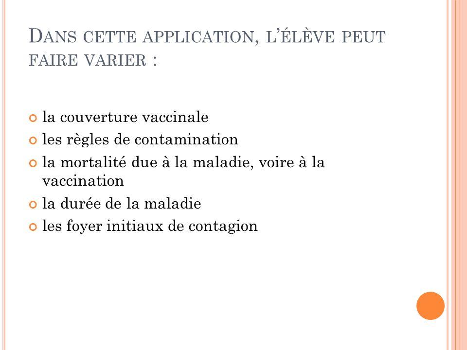 D ANS CETTE APPLICATION, L ÉLÈVE PEUT FAIRE VARIER : la couverture vaccinale les règles de contamination la mortalité due à la maladie, voire à la vac
