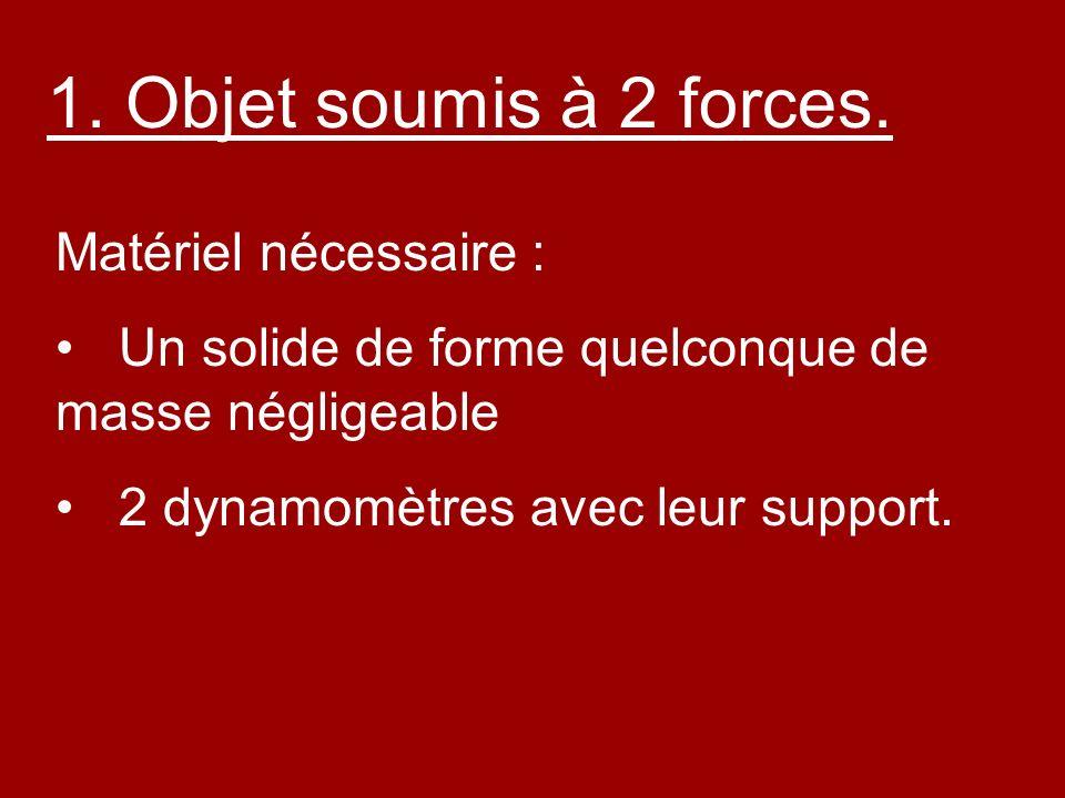 Matériel nécessaire : Un solide de forme quelconque de masse négligeable 2 dynamomètres avec leur support. 1. Objet soumis à 2 forces.
