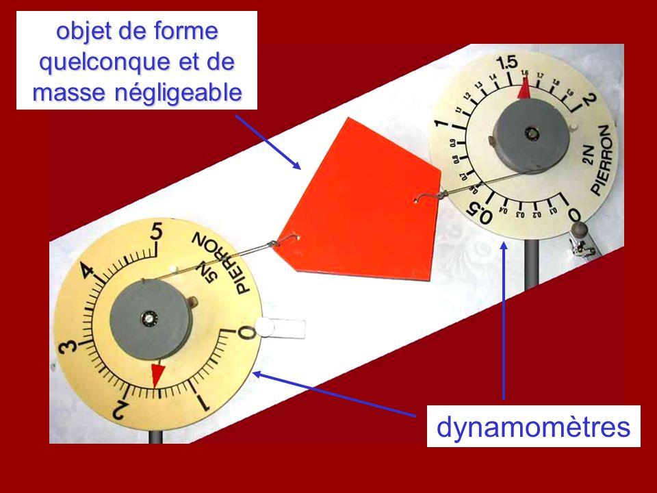 objet de forme quelconque et de masse négligeable dynamomètres