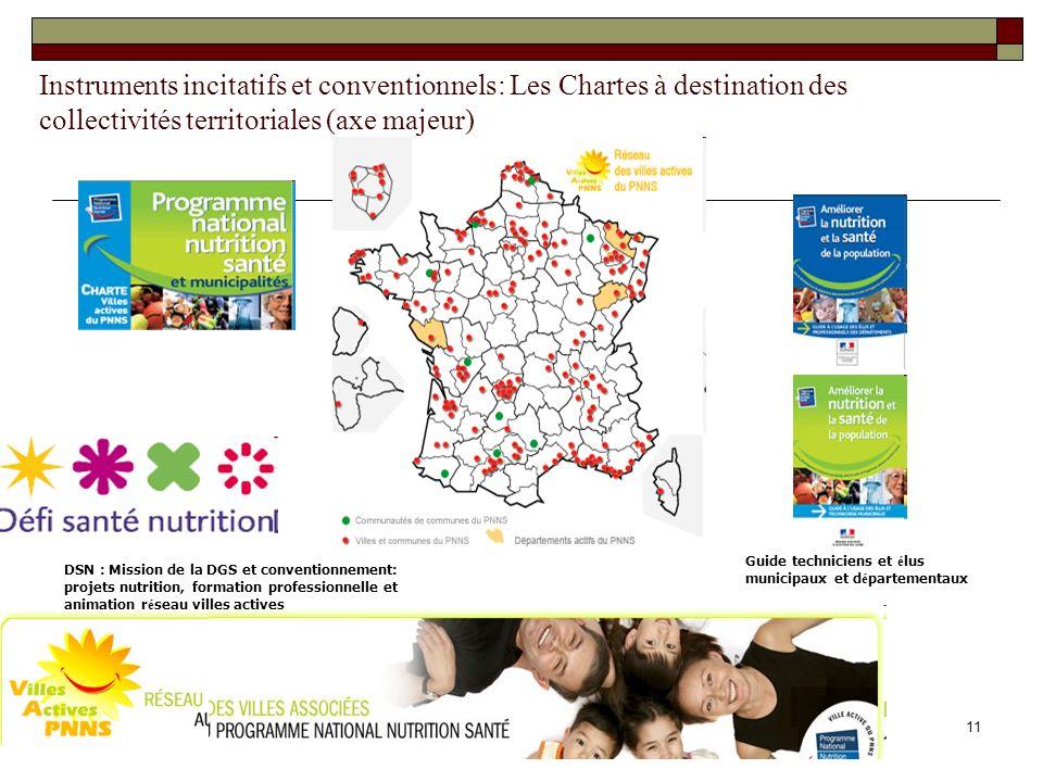11 Instruments incitatifs et conventionnels: Les Chartes à destination des collectivités territoriales (axe majeur) Guide techniciens et é lus municip