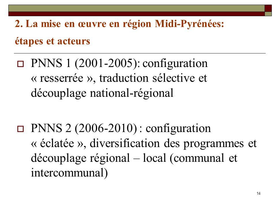 14 2. La mise en œuvre en région Midi-Pyrénées: étapes et acteurs PNNS 1 (2001-2005): configuration « resserrée », traduction sélective et découplage