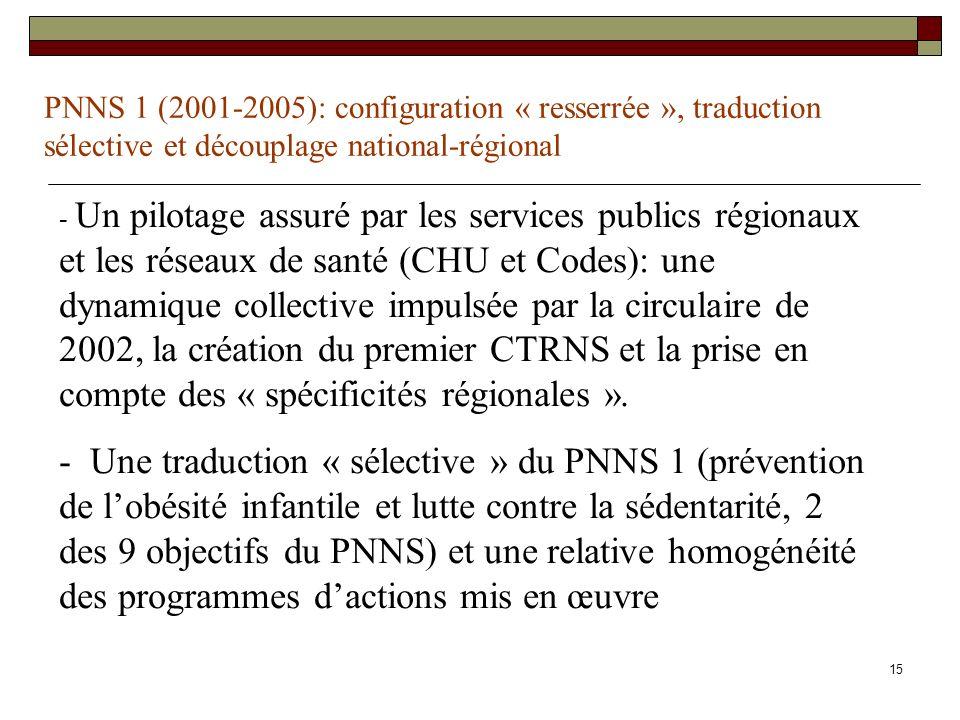 15 PNNS 1 (2001-2005): configuration « resserrée », traduction sélective et découplage national-régional - Un pilotage assuré par les services publics
