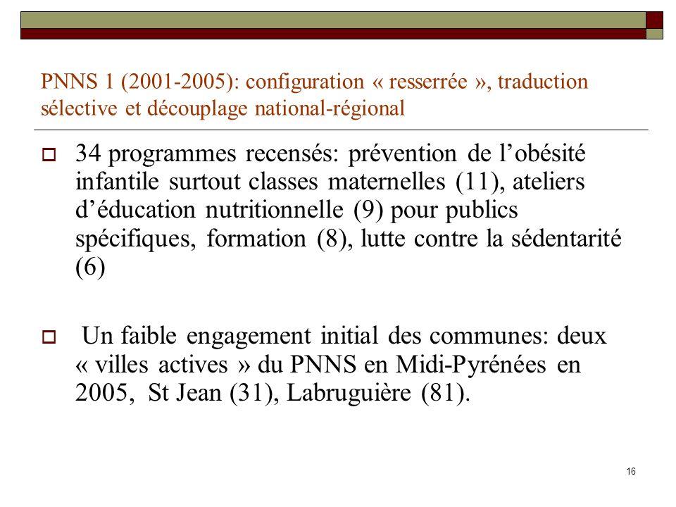 16 PNNS 1 (2001-2005): configuration « resserrée », traduction sélective et découplage national-régional 34 programmes recensés: prévention de lobésit