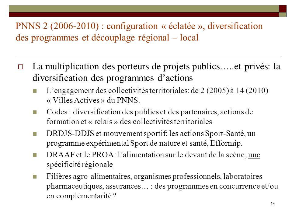 19 PNNS 2 (2006-2010) : configuration « éclatée », diversification des programmes et découplage régional – local La multiplication des porteurs de pro