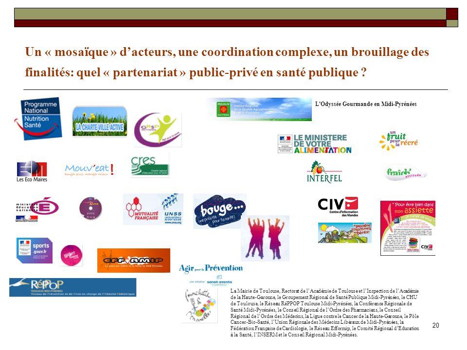 20 Un « mosaïque » dacteurs, une coordination complexe, un brouillage des finalités: quel « partenariat » public-privé en santé publique ? L'Odyssée G