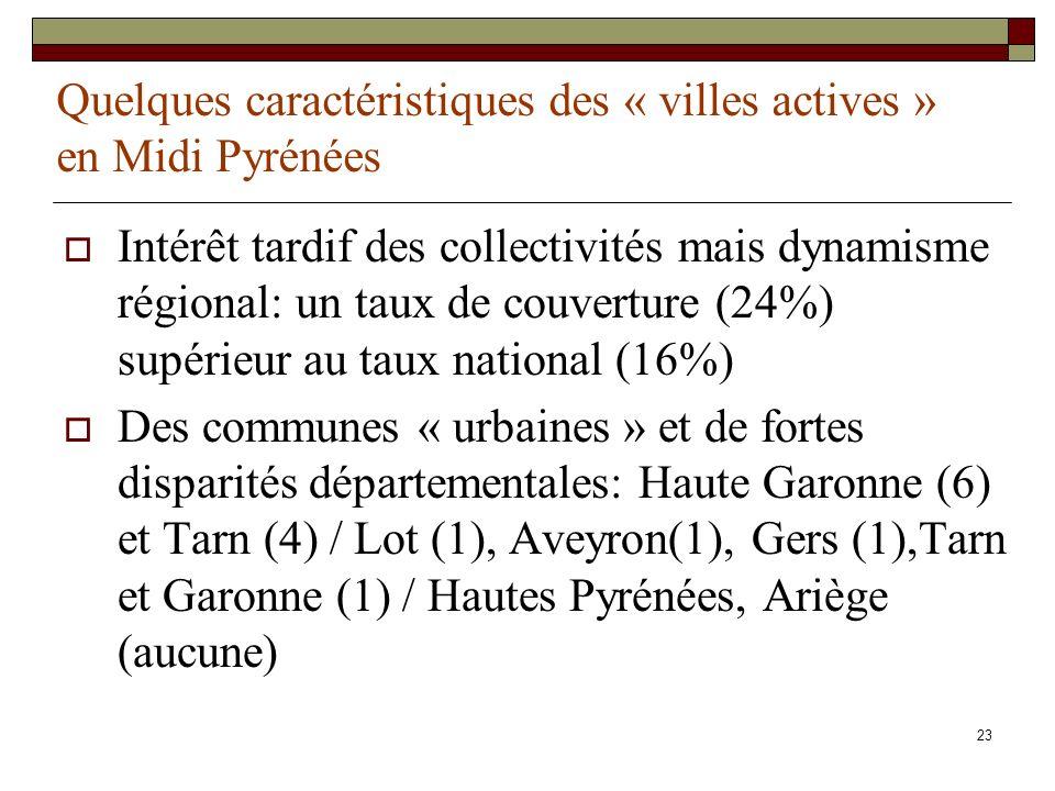 23 Quelques caractéristiques des « villes actives » en Midi Pyrénées Intérêt tardif des collectivités mais dynamisme régional: un taux de couverture (