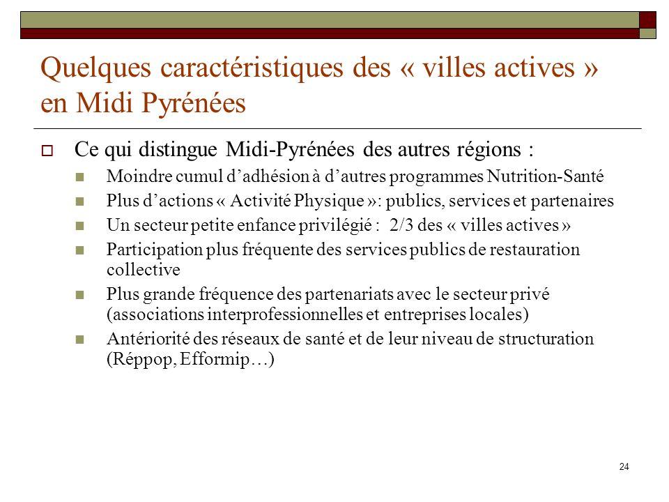24 Quelques caractéristiques des « villes actives » en Midi Pyrénées Ce qui distingue Midi-Pyrénées des autres régions : Moindre cumul dadhésion à dau
