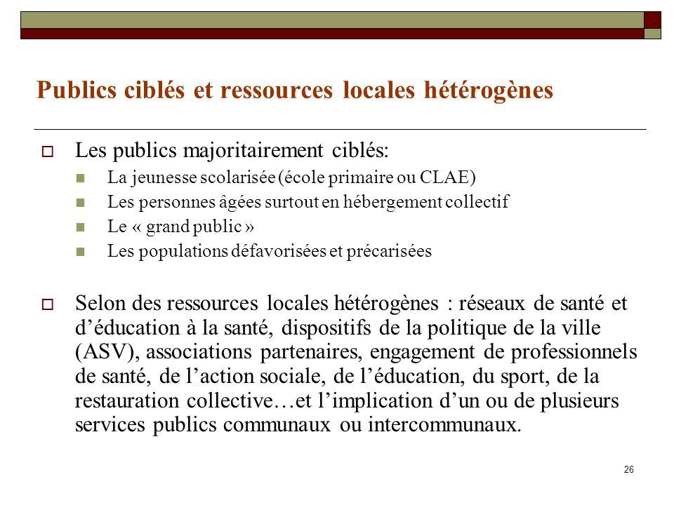 26 Publics ciblés et ressources locales hétérogènes Les publics majoritairement ciblés: La jeunesse scolarisée (école primaire ou CLAE) Les personnes