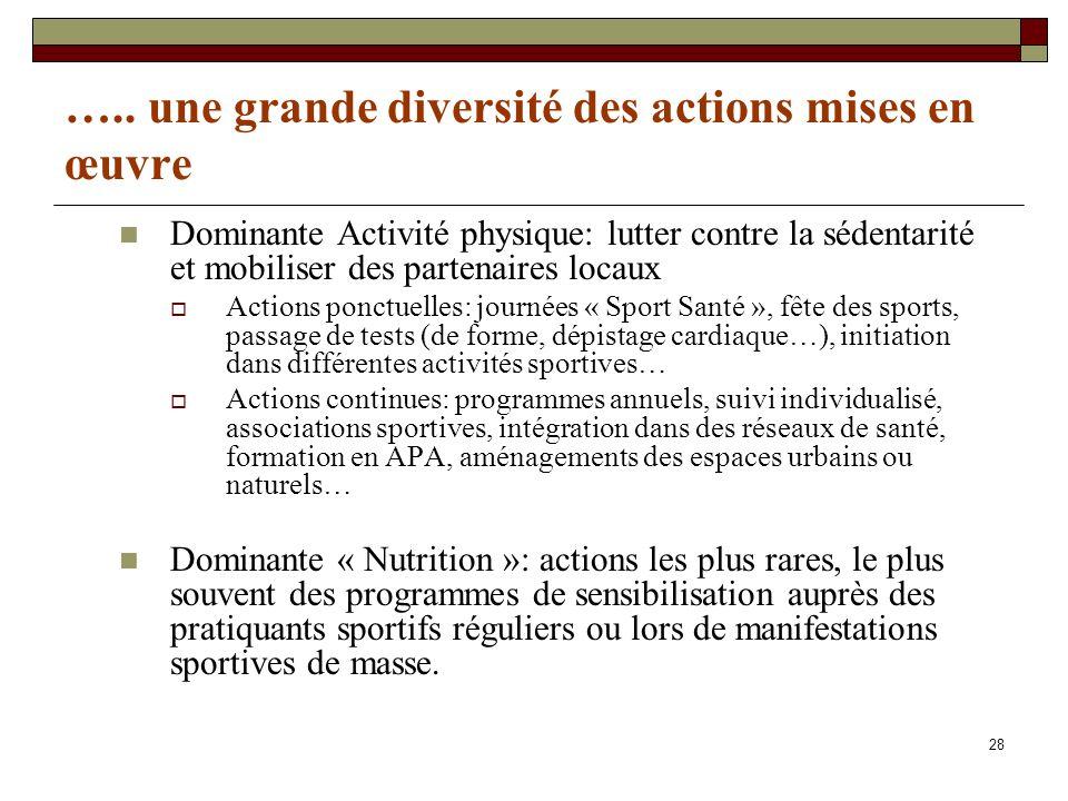 28 ….. une grande diversité des actions mises en œuvre Dominante Activité physique: lutter contre la sédentarité et mobiliser des partenaires locaux A