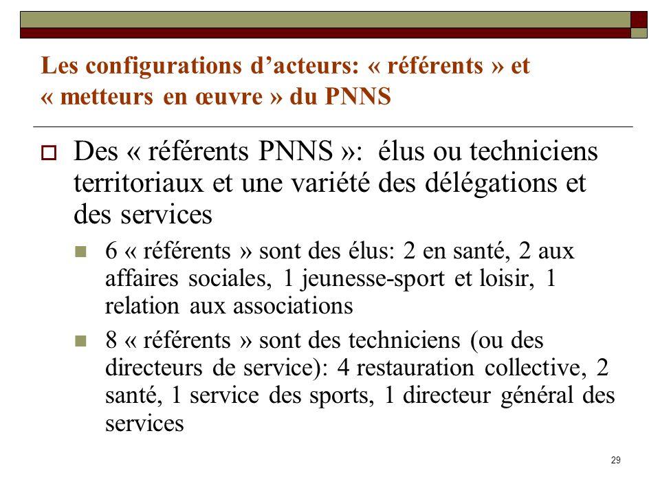 29 Les configurations dacteurs: « référents » et « metteurs en œuvre » du PNNS Des « référents PNNS »: élus ou techniciens territoriaux et une variété
